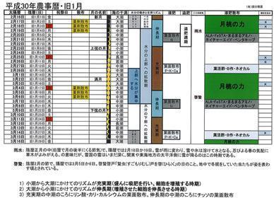 農事暦平成30年旧1月.jpg