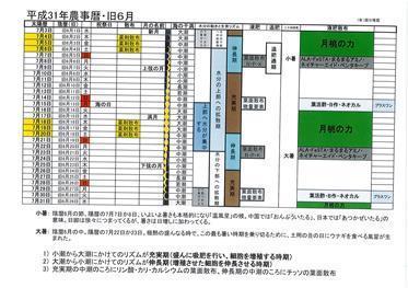 農事暦令和元年旧6月.jpg